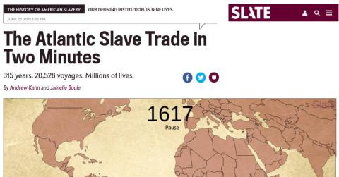 Slave Trade Animation Screenshot